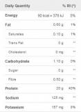 100% Hi-Protein Standard