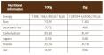 PRO Series Protein Bar Box / 12x85g